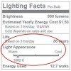 Understanding the label on the LED light bulb box: Color Quality, Power Factor, and Light Appearance